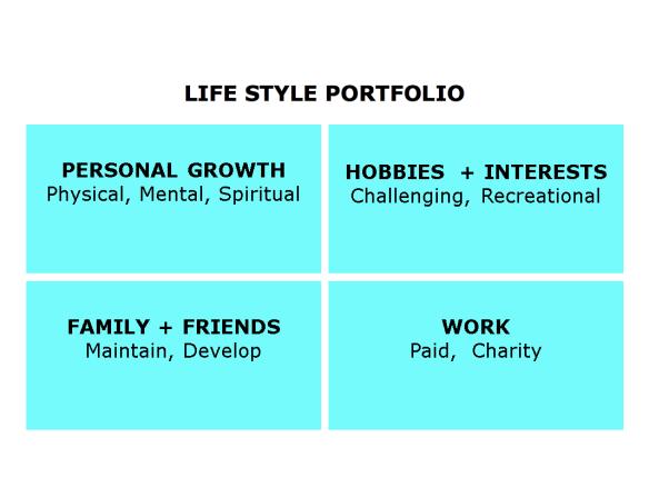 Lifestyle Portfolio